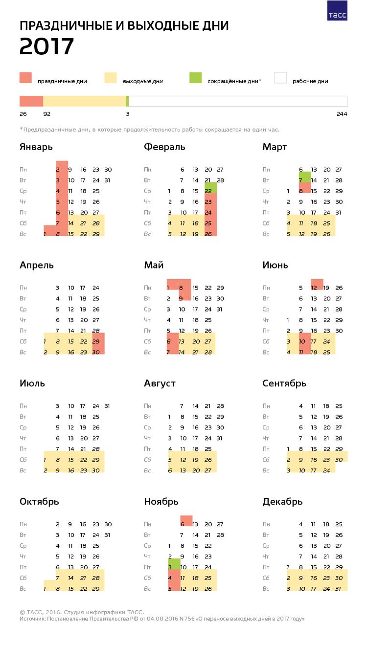 праздничные дни в феврале 2016 как оплачиваемые
